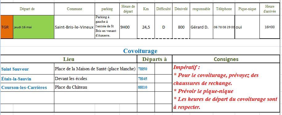 Randonnée du jeudi 16 mai 2019 @ Parking à gauche du rond point à l'entrée de St Bris en venant d'Auxerre | Saint-Bris-le-Vineux | Bourgogne-Franche-Comté | France