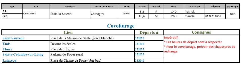 Randonnées du lundi 20 mai 2019 @ Chevigny | Étais-la-Sauvin | Bourgogne-Franche-Comté | France