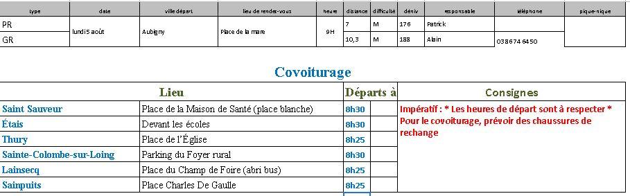 Randonnées du 05 Aout 2019 @ Aubigny | Taingy | Bourgogne-Franche-Comté | France