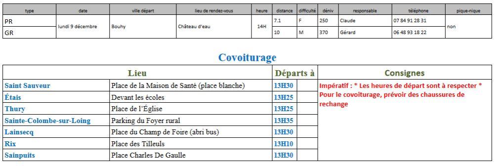 Randonnées du 9 décembre 2019 @ Château d'eau | Bouhy | Bourgogne-Franche-Comté | France