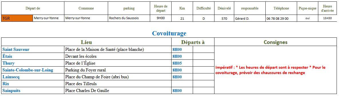 Randonnée du jeudi 13 février 2020 @ Rochers du Saussois | Merry-sur-Yonne | Bourgogne-Franche-Comté | France