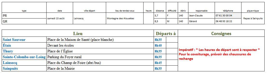 Randonnées du samedi 15 août 2020 @ Montagne des Alouettes | Lainsecq | Bourgogne-Franche-Comté | France