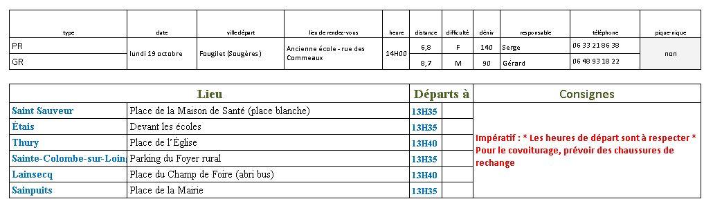 Randonnée du lundi 19 Octobre 2020 @ Ancienne école - rue des Commeaux | Sougères-en-Puisaye | Bourgogne-Franche-Comté | France